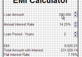 Free personal loan emi calculator