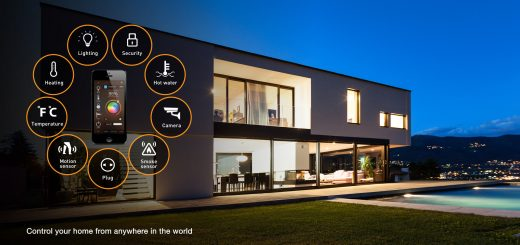 advantages and disadvantages of Smart home